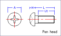 Pan head screw [Unified] Drawing